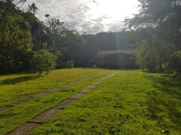 Terreno / Condomínio em São José dos Campos , Comprar por R$1.200.000,00